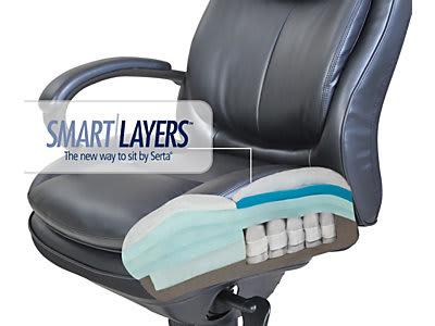 Smart Layers™