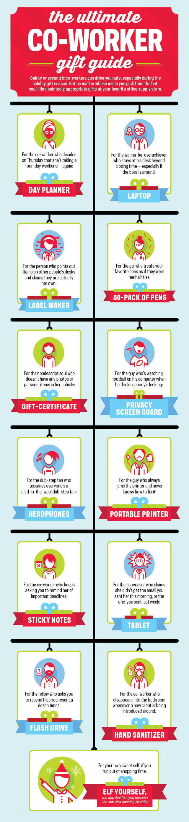 The Ultimate Co-Worker Gift Guide [Infographic]