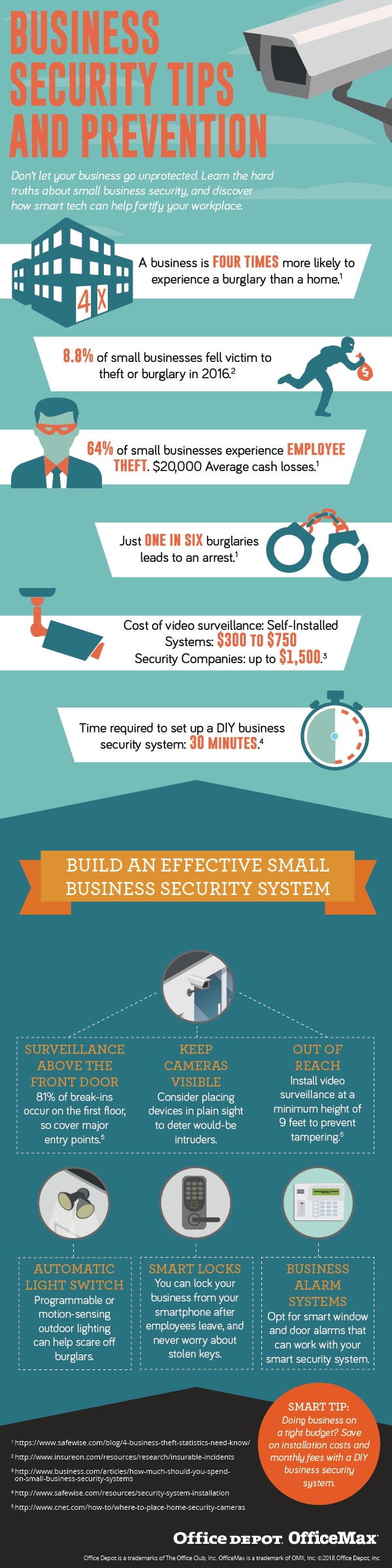Business Security Tips and Prevention Infographic