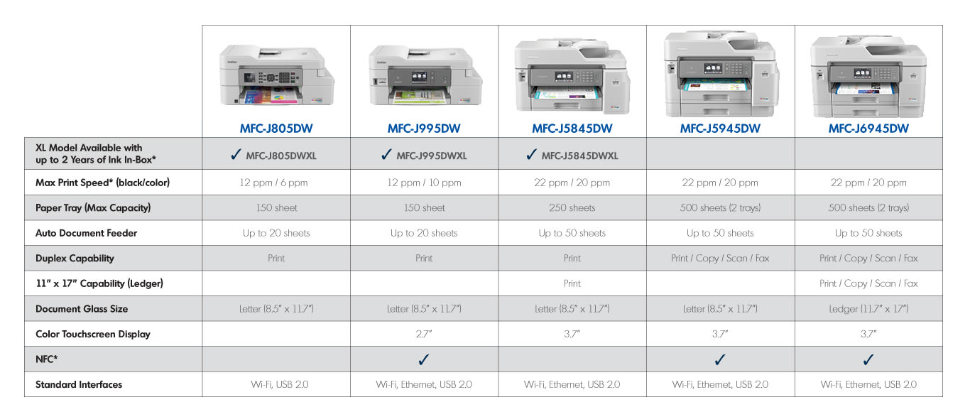 Brother INKvestment Printer Comparison Chart