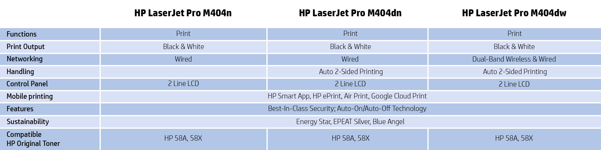 JP LaserJet Pro M404n
