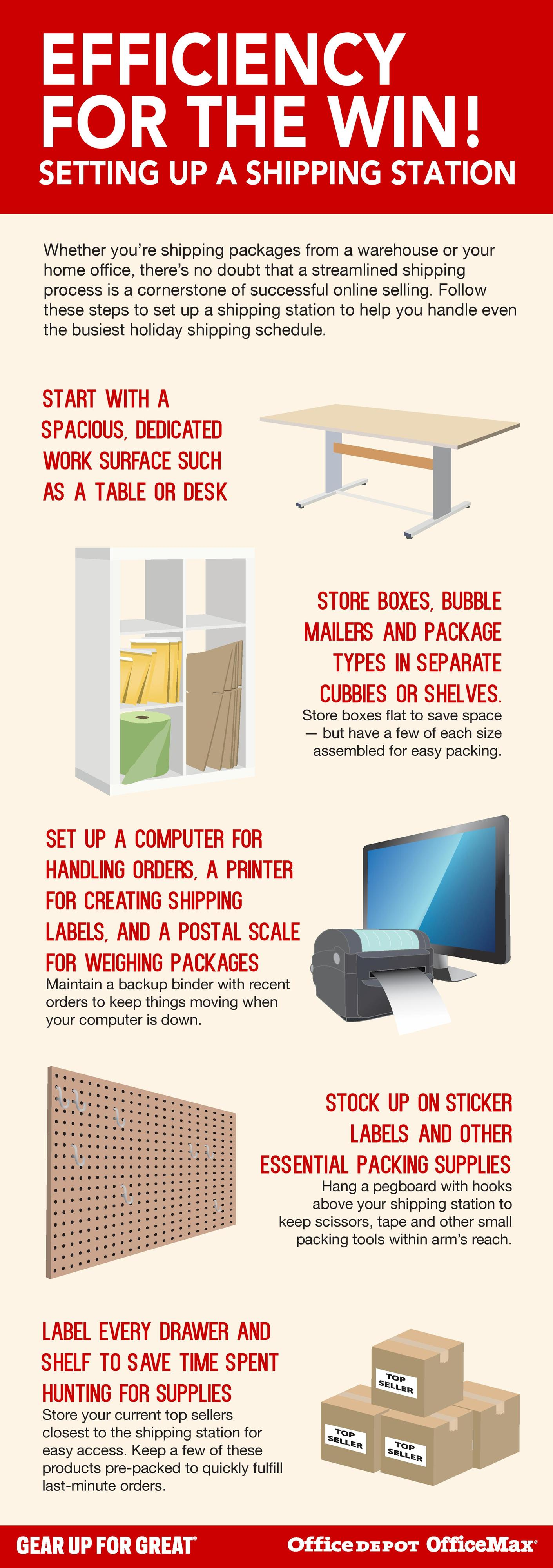 Final - Shipping Infographic - Efficient Shipping Station (Full)