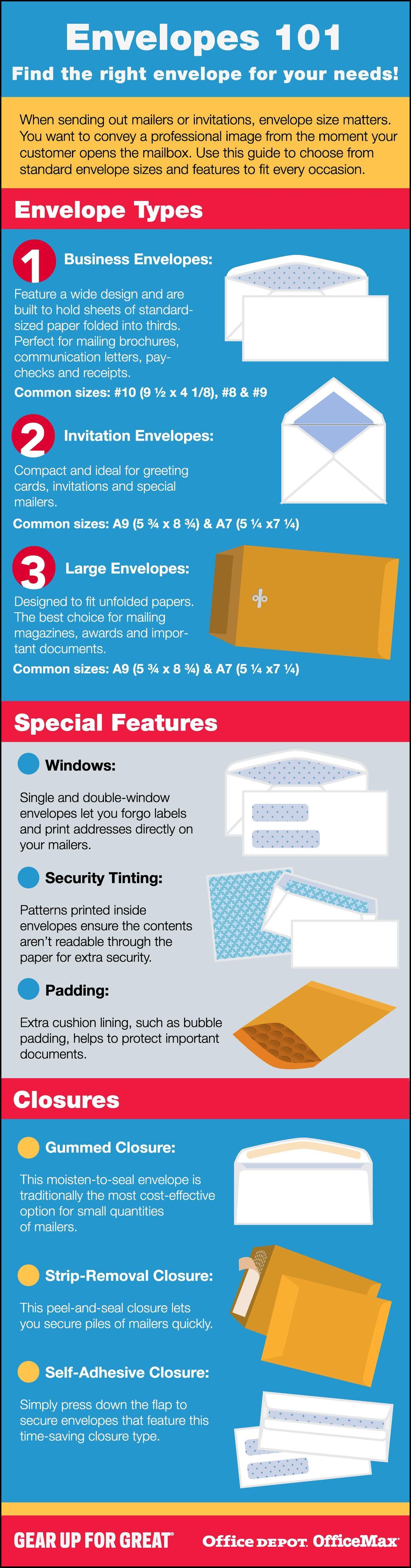 Final - Shipping Infographic - Envelopes 101 (Full)