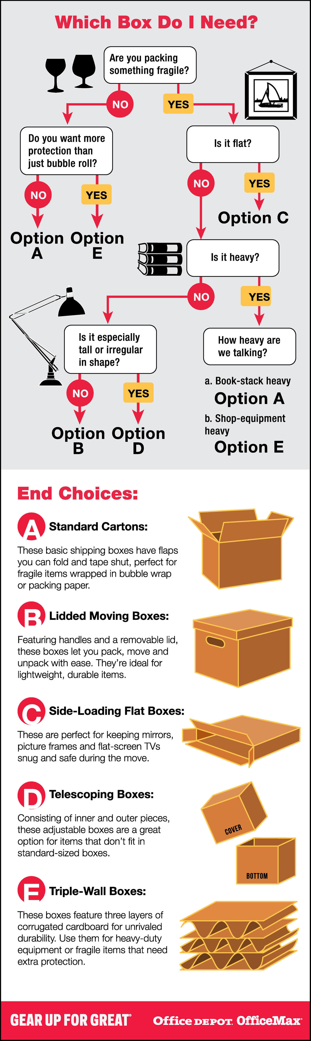 4.6.16 OD---Moving-Infographic---Boxes-101-(Full)