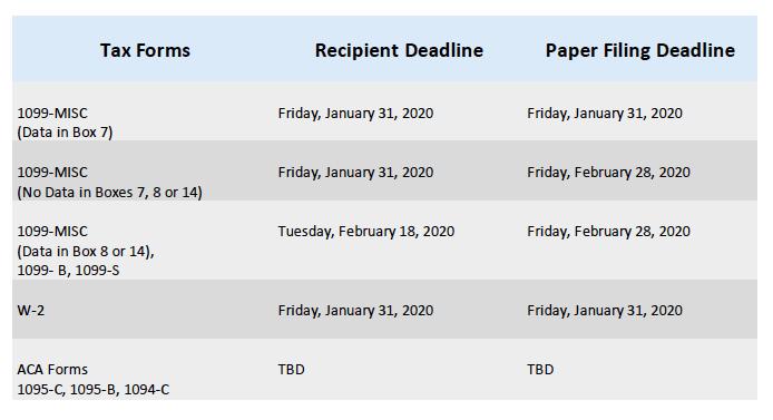 Tax form dates