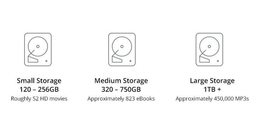 storage_size_3