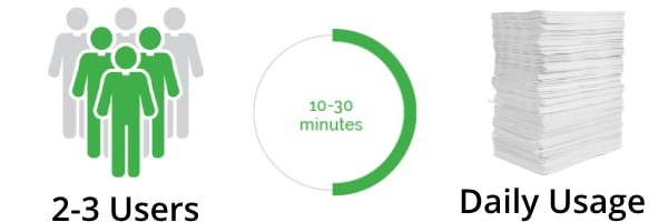 Small Business use - 1-3 users, 10-30 minutes