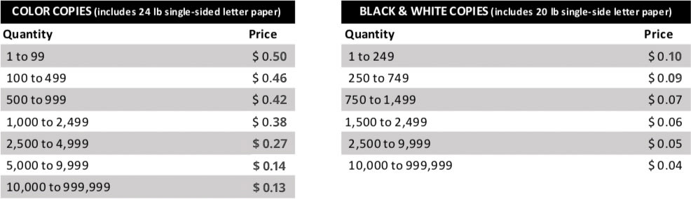 copies_pricing_table_2021