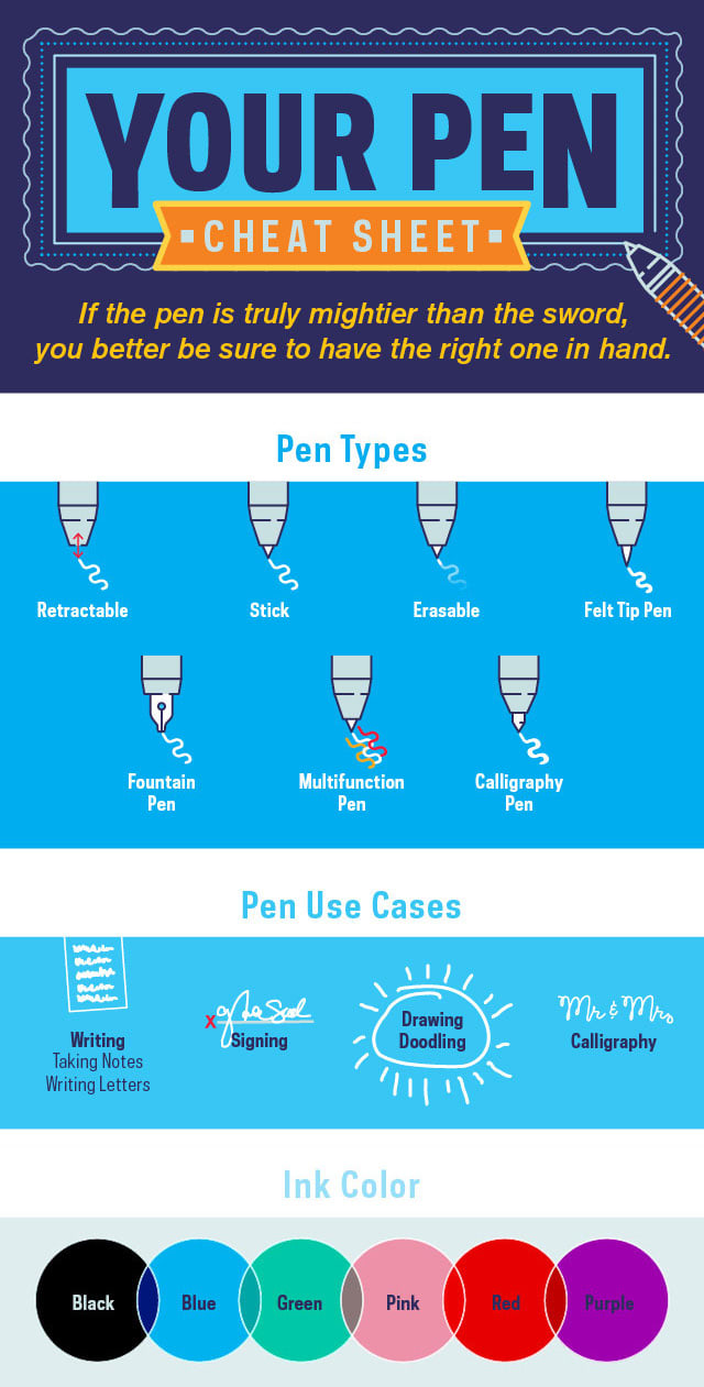 Start by identifying the pen type, use and ink color.