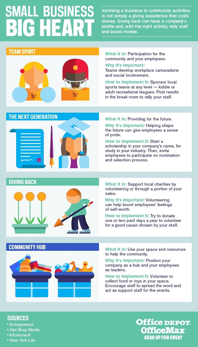 Small Business Big Heart Infographic