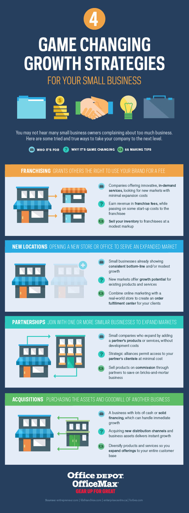 4 Game-Changing Growth Strategies [Infographic]