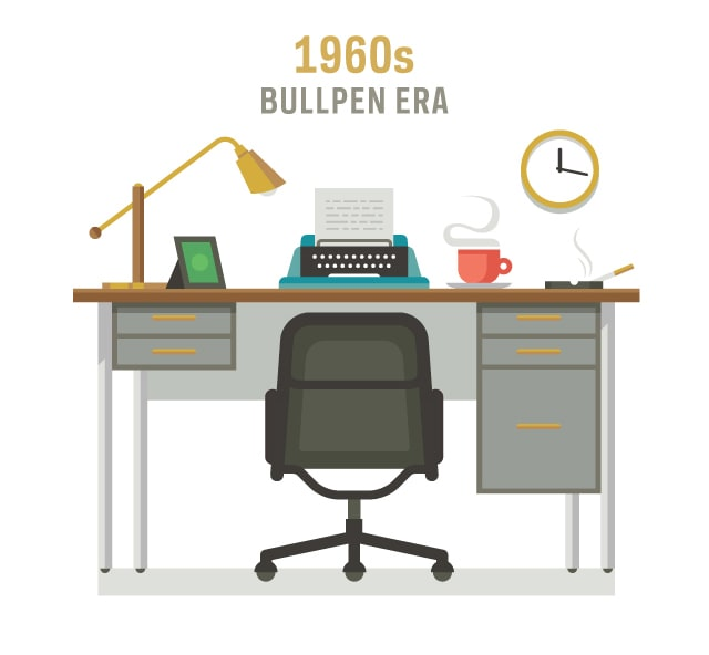 The Evolution of Office Furniture 1