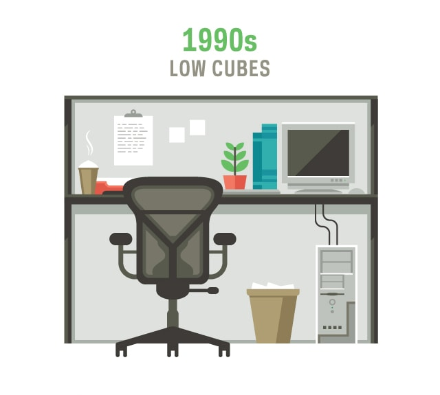 The Evolution of Office Furniture 4