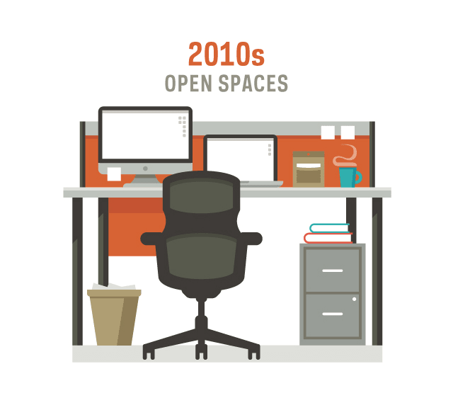 The Evolution of Office Furniture 6