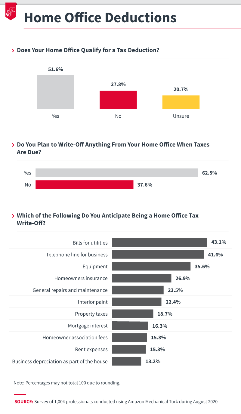 home-office-deductions