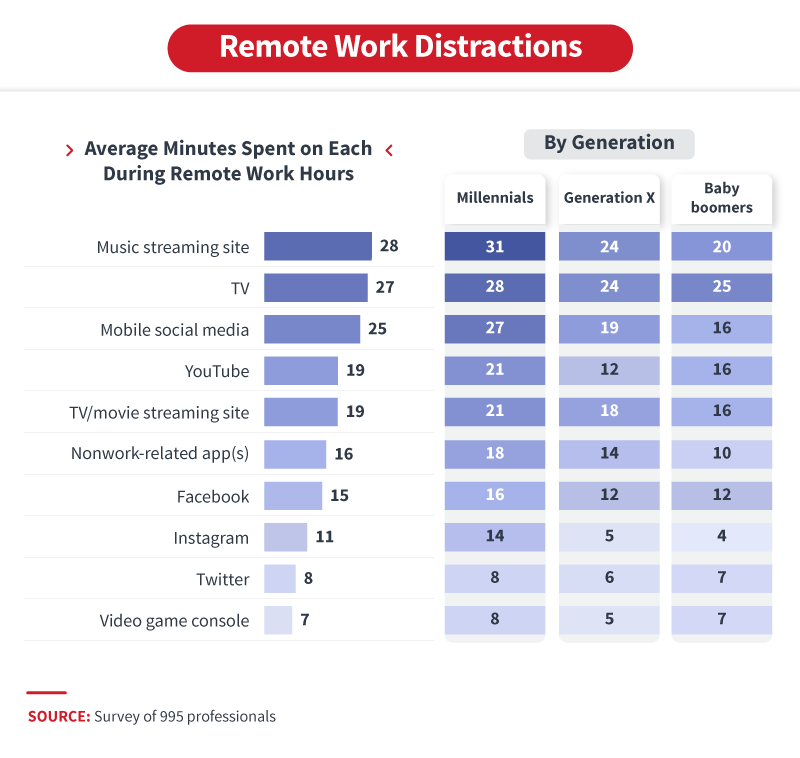 remote_work_distractions