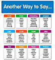 Scholastic Another Way To Say Mini Bulletin Board Set, 3rd To 6th Grade