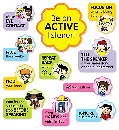 Scholastic Active Listening Bulletin Board Set, Kindergarten To 5th Grade