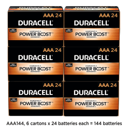 Duracell® Coppertop Alkaline AAA Batteries, Pack Of 24 Batteries, Case Of 6 Packs