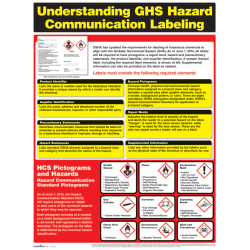 "ComplyRight® Hazardous Materials Poster, 18"" x 24"", English"