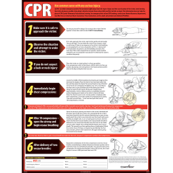 ComplyRight™ CPR Poster