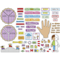 Carson Dellosa Education Easy Anchor Charts: Reading Comprehension Bulletin Board Set Grade K-3 - Skill Learning: Creativity, Coordination, Language, Reading - 5-9 Year - 65 / Set