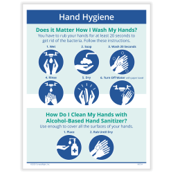 """ComplyRight™ Corona Virus And Health Safety Posters, HAnd Hygiene Instructions, English, 10"""" x 14"""", Set Of 3 Posters"""