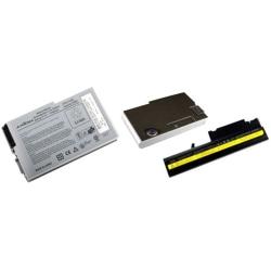 Axiom LI-ION 8-Cell Battery for HP # KU533AA - Lithium Ion (Li-Ion)