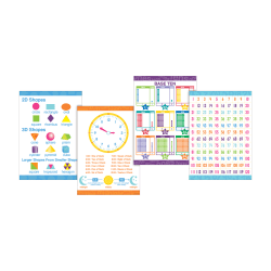 "Barker Creek Early Learning Math Posters, 13 3/8"" x 19"", Multicolor, Pre-K to 2nd Grade, Set Of 4 Posters"