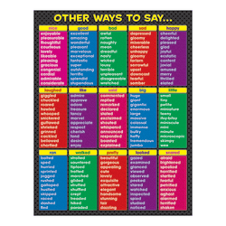 """Teacher Created Resources Other Ways To Say Chart, 17"""" x 22"""", Multicolor, Grade 1 - Grade 9"""