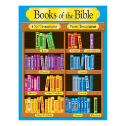 "TREND Books Of The Bible Learning Chart, 17"" x 22"", Multicolor, Grade 1 - Grade 4"