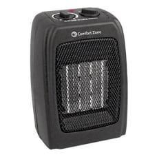 Comfort Zone 1500 Watts Electric Fan