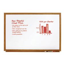 FORAY Dry Erase Board With Oak