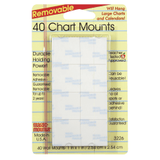 Miller Studio Removable Magic Mounts Chart