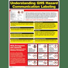 ComplyRight Hazardous Materials Poster English 18