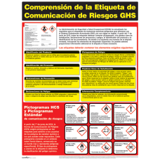 ComplyRight Hazardous Materials Poster 18 x