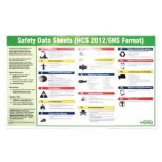Impact Products Safety Data Sheet English