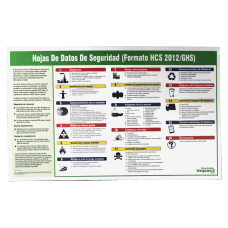 Impact Products Safety Data Sheet Poster