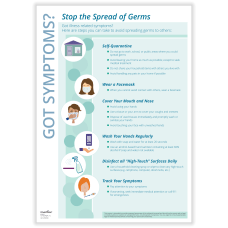 ComplyRight Germ Awareness Poster English Got