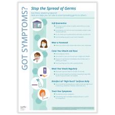 ComplyRight Germ Awareness Poster Got Symptoms