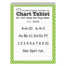 Top Notch Polka Dot Chart Tablets