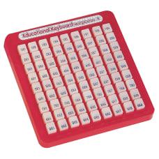 Small World Toys Math Keyboard Multiplication
