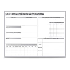 Ghent Lean Manufacturing Magnetic Dry Erase