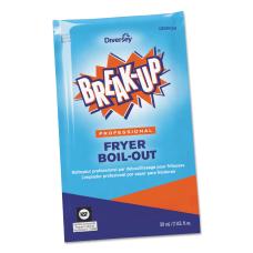 BREAK UP Fryer Boil Out Cleaner