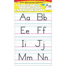 Trend Basic Alphabet Bulletin Board Set