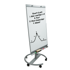 Mind Reader 360 Magnetic Dry Erase
