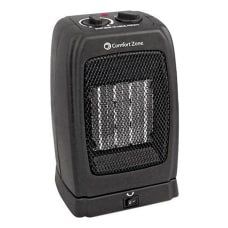 Comfort Zone CZ448 1500 Watts Electric