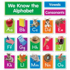 Scholastic Our Photo Alphabet Bulletin Board