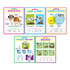 Scholastic Text Structures Anchor Charts Bulletin