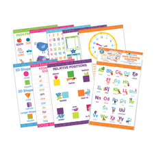 Barker Creek Early Learning Essentials Poster